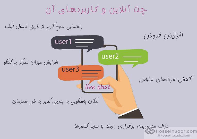 مزایای چت آنلاین